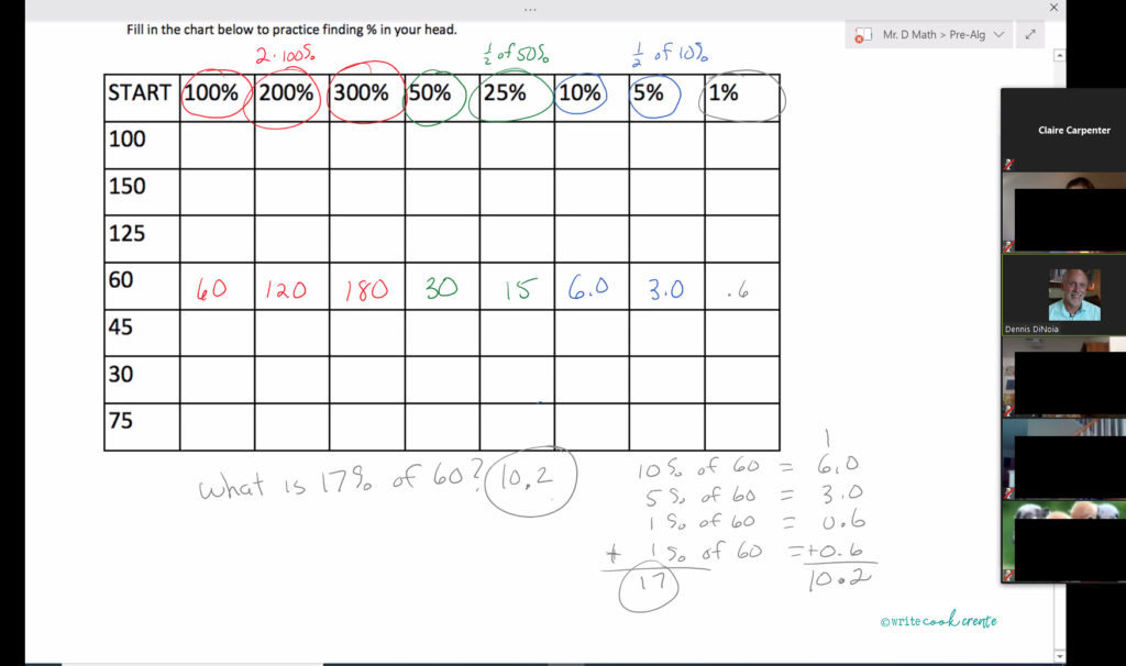 percentage, percent, percent chart, mr. d math